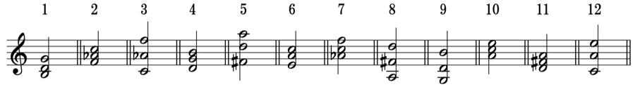 三和音 転回形 第一転回形 第二転回形 和声法 音楽理論