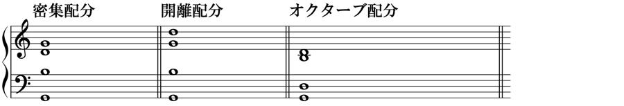 密集配分 開離配分 オクターブ配分 和声法 音楽理論