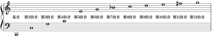 倍音 倍音列 基音 和声法 音楽理論