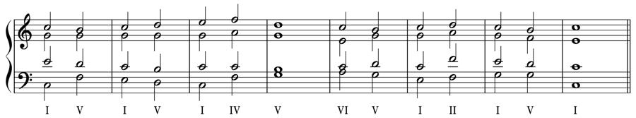 サブ・ドミナンテ トニカ ドミナンテ 三和音 和声法 音楽理論