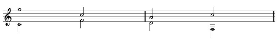 並進行 反進行 連続5度 連続8度 和声法 音楽理論