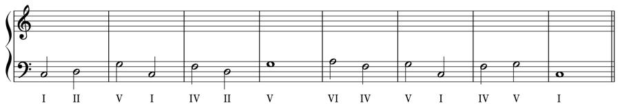 バス課題 和声法 音楽理論