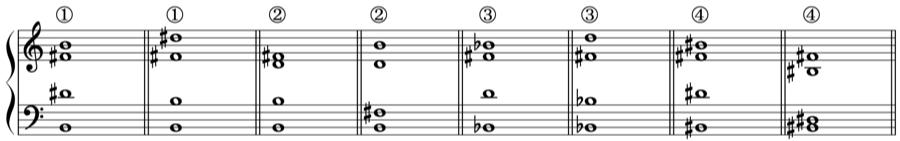 密集配分 開離配分 和声法 音楽理論
