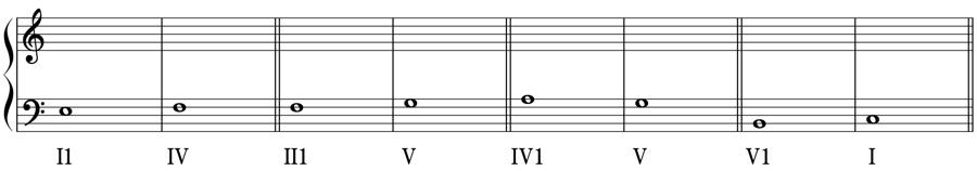 順次進行 第一転回形 和声法 音楽理論