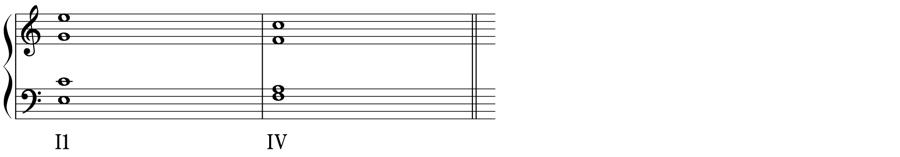 第一転回形 和声法 音楽理論