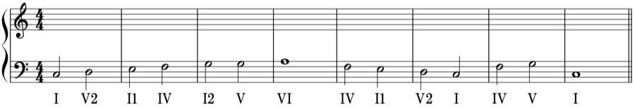 第二転回形 和声法 音楽理論