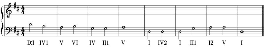 第一転回形 第二転回形 和声法 音楽理論
