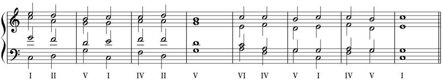和声法 音楽理論