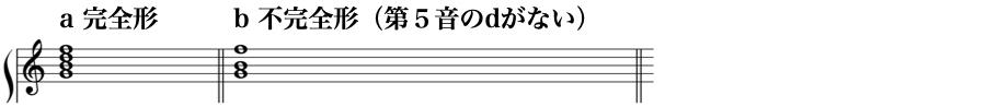 七の和音 V7 短7度 第7音 和声法 音楽理論