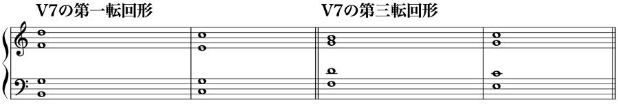 転回形 四声体 声部 七の和音 V7 短7度 第7音 和声法 音楽理論