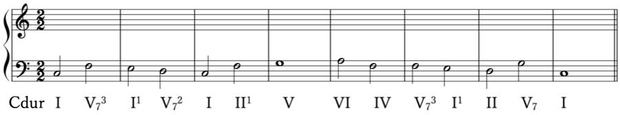 七の和音 V7 九の和音 V9 和声法 音楽理論