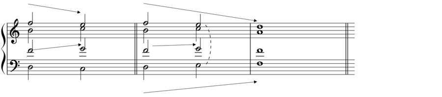 第二転回形 属和音 根音省略形 和声法 音楽理論