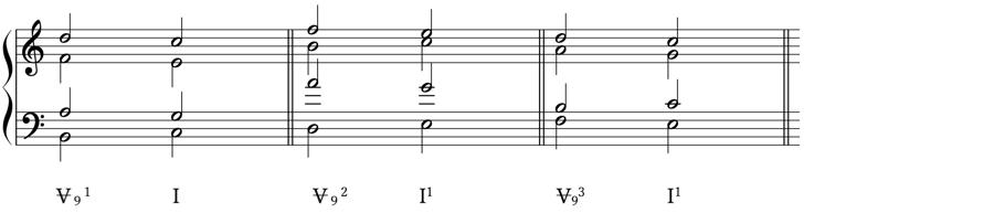 第一転回形 第二転回形 第三転回形 属和音 根音省略形 和声法 音楽理論