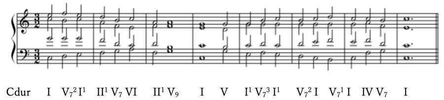 属和音 根音省略形 和声法 音楽理論