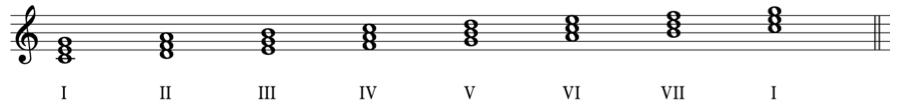 バス課題 和音 和声法 音楽理論