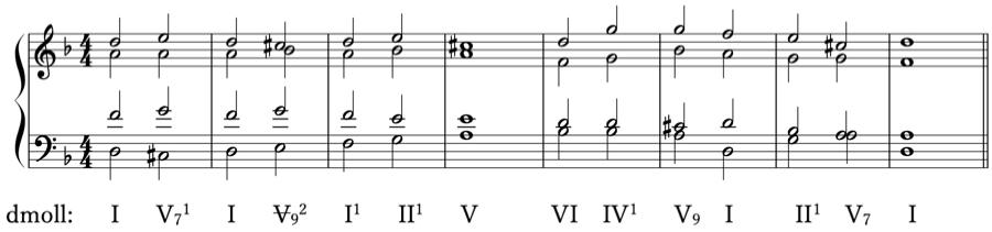 和声分析 和声法 音楽理論