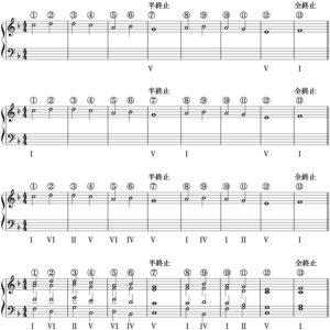 トニカ ドミナンテ サブドミナンテ ソプラノ課題 全終止 半終止 偽終止 和声法 音楽理論