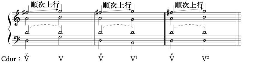 根音 保続 順次上行 ドッペルドミナンテ 借用和音 準固有和音 属調 属和音 V度のV度 和声法 音楽理論
