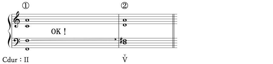 対斜 ドッペルドミナンテ 借用和音 準固有和音 属調 属和音 V度のV度 和声法 音楽理論