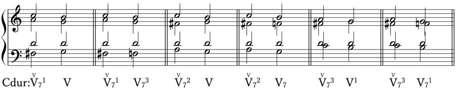 転回形 ドッペルドミナンテ 借用和音 準固有和音 属調 属和音 V度のV度 和声法 音楽理論